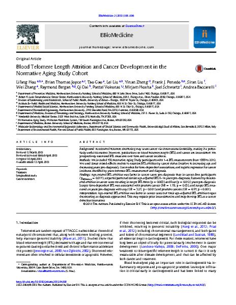 Telomere Length Attrition_Cancer Development_2015