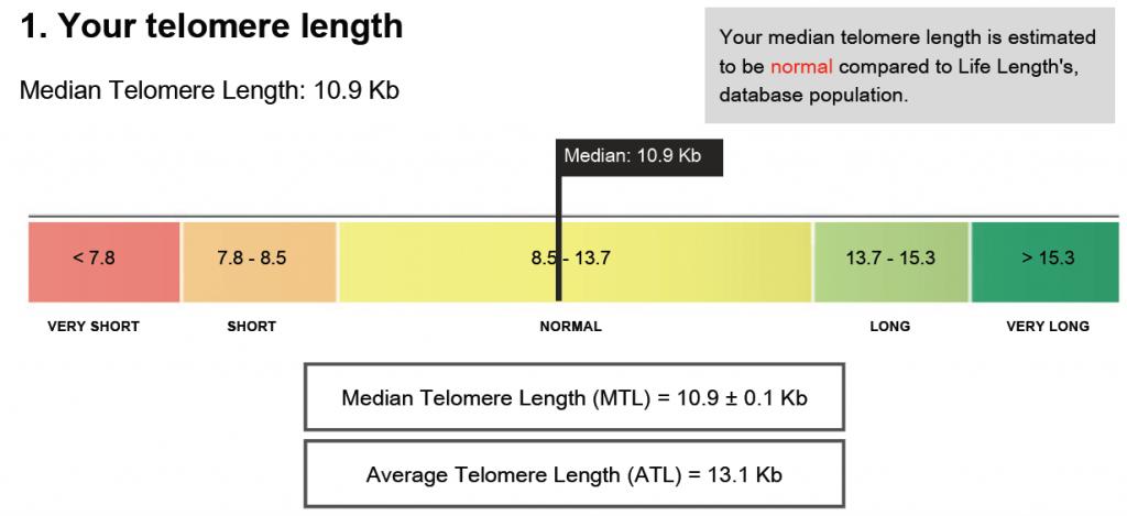 telomer analiz testi
